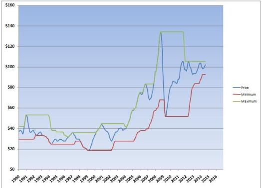 Price_Chart_1