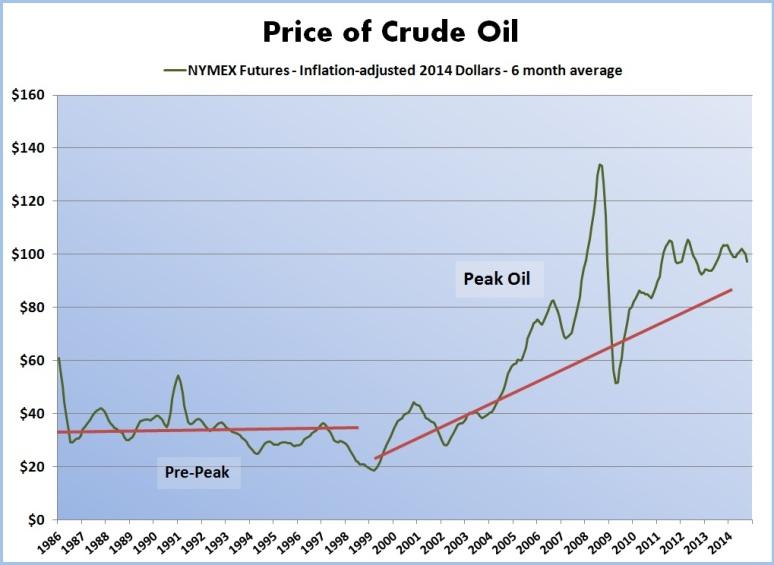 Price_Chart_Main